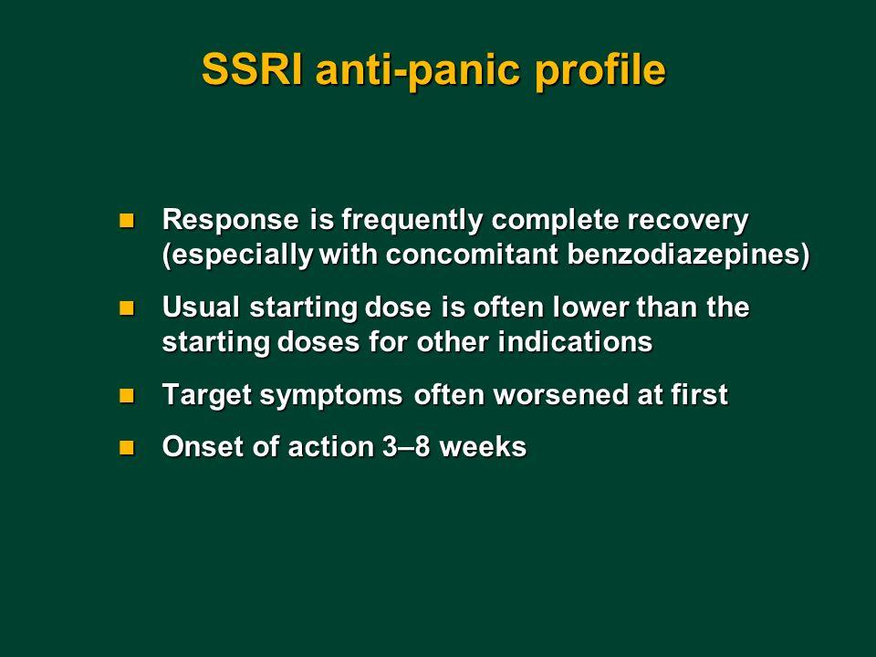 SSRI anti-panic profile