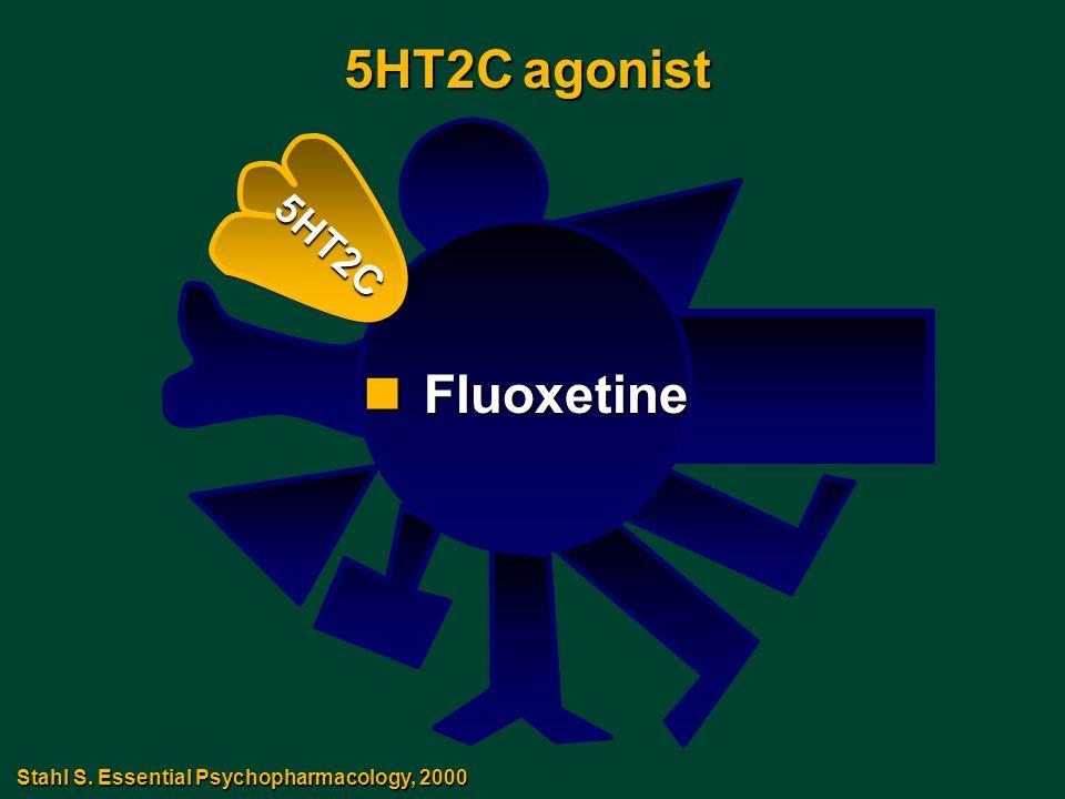 5HT2C agonist Fluoxetine 5HT2C