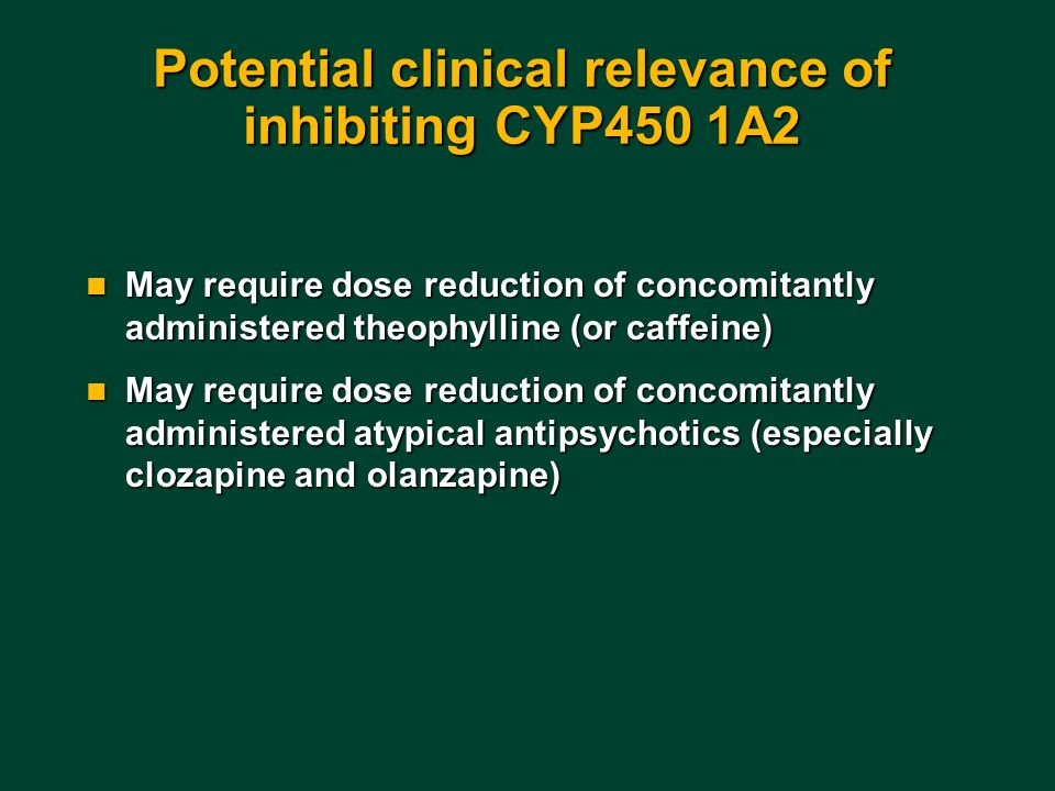 Potential clinical relevance of inhibiting CYP450 1A2