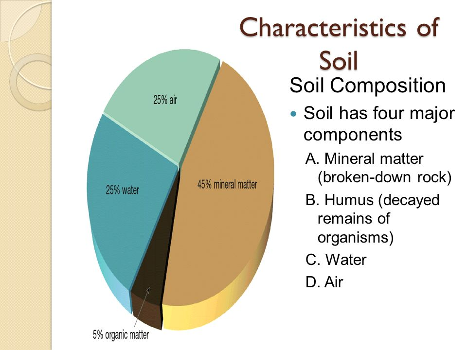 Weathering soil and mass movement ppt video online for Soil composition definition