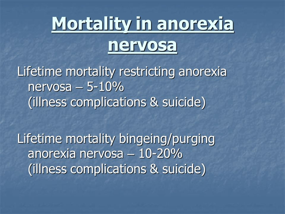 Mortality in anorexia nervosa