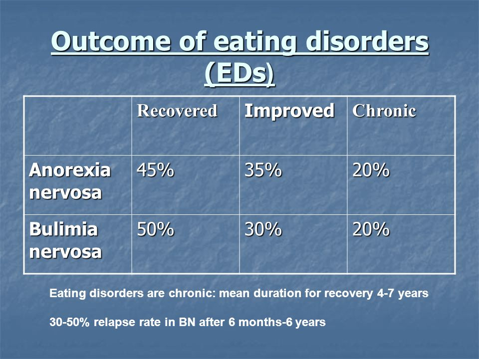 Outcome of eating disorders (EDs(