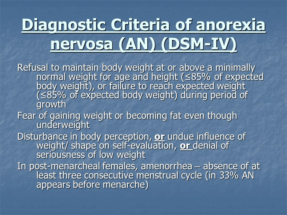 Diagnostic Criteria of anorexia nervosa (AN) (DSM-IV)