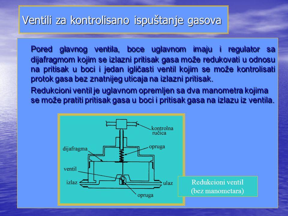 Ventili za kontrolisano ispuštanje gasova