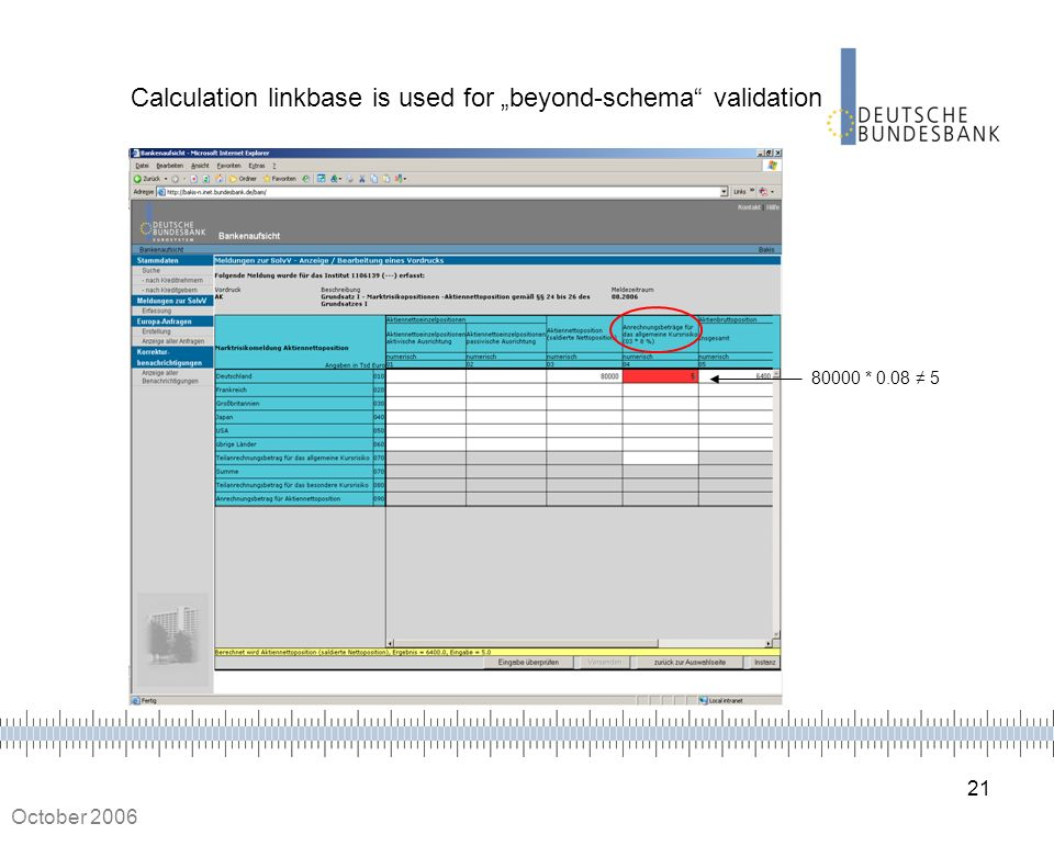 "Calculation linkbase is used for ""beyond-schema validation"