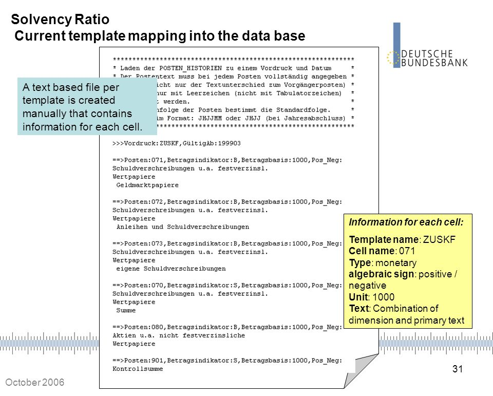 Solvency Ratio Current template mapping into the data base