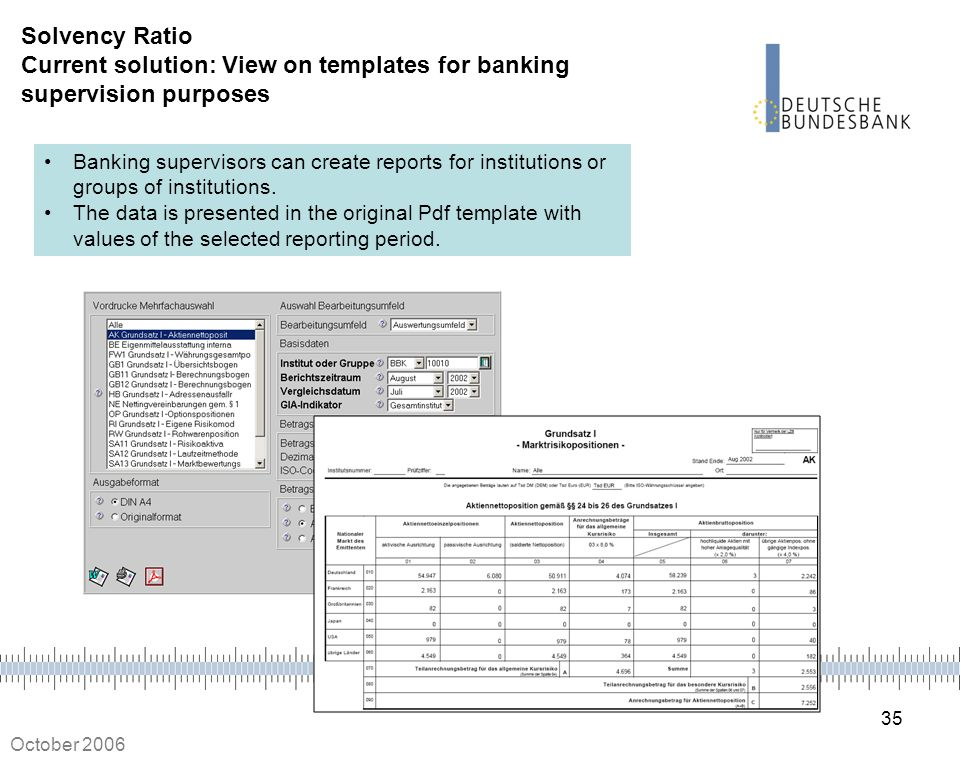 Solvency Ratio Current solution: View on templates for banking supervision purposes
