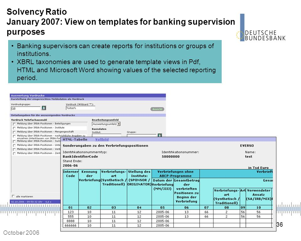 Solvency Ratio January 2007: View on templates for banking supervision purposes
