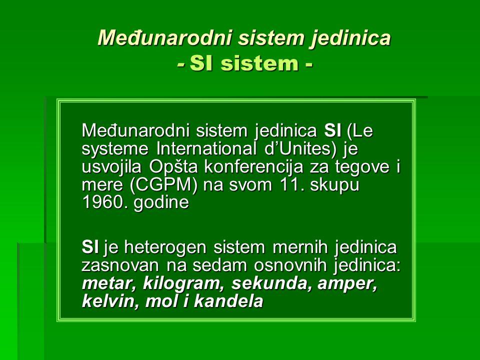 Međunarodni sistem jedinica - SI sistem -