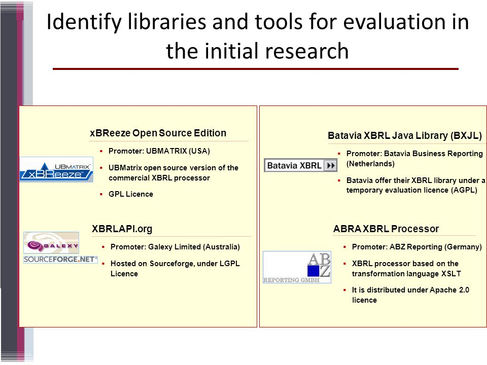 Identify libraries and tools for evaluation in the initial research