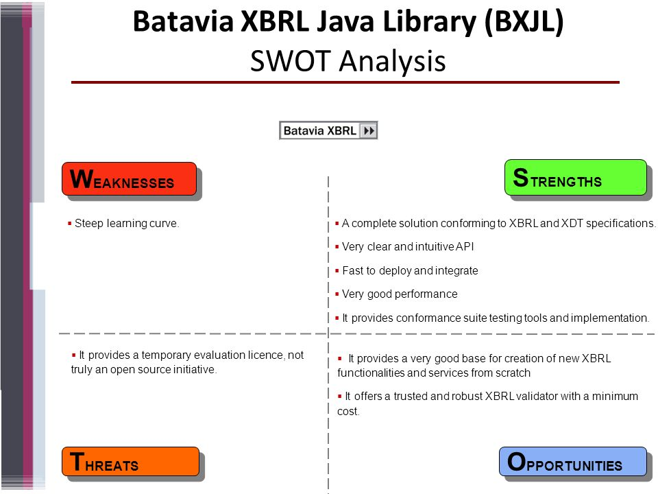 Batavia XBRL Java Library (BXJL) SWOT Analysis