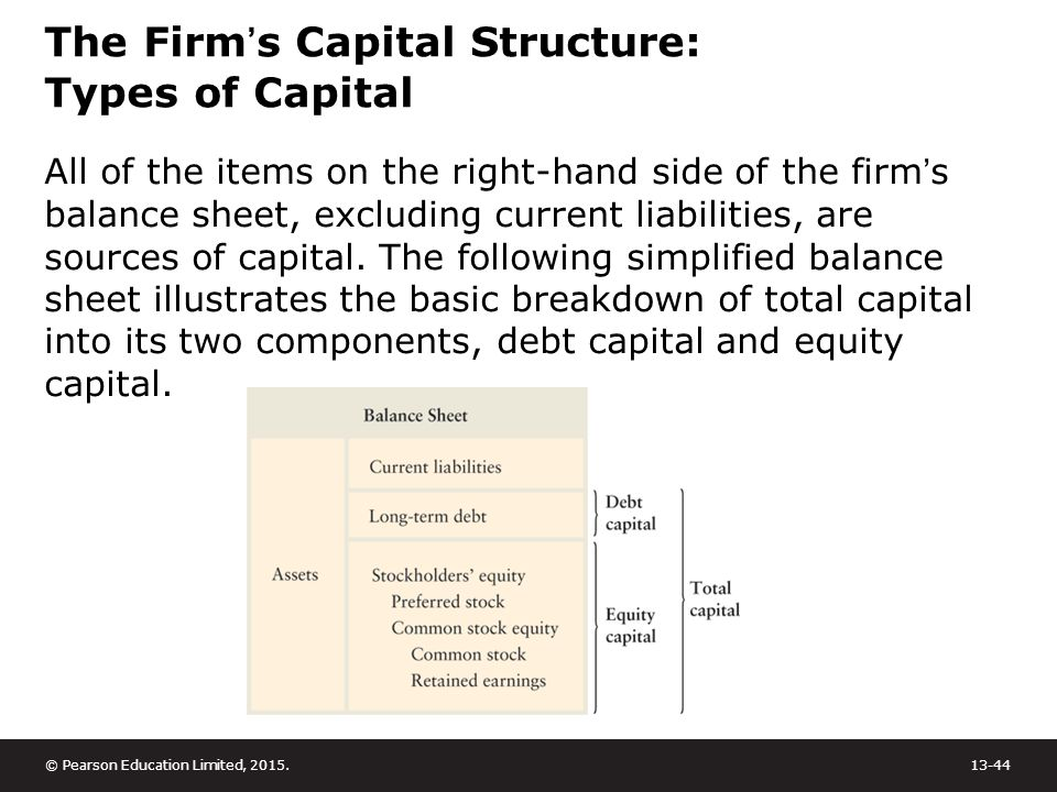 debt and capital structures of smes in mauritius Debt finance, which results in their observed capital structures the relationship between leverage and financial performance has not yet been conclusively established.