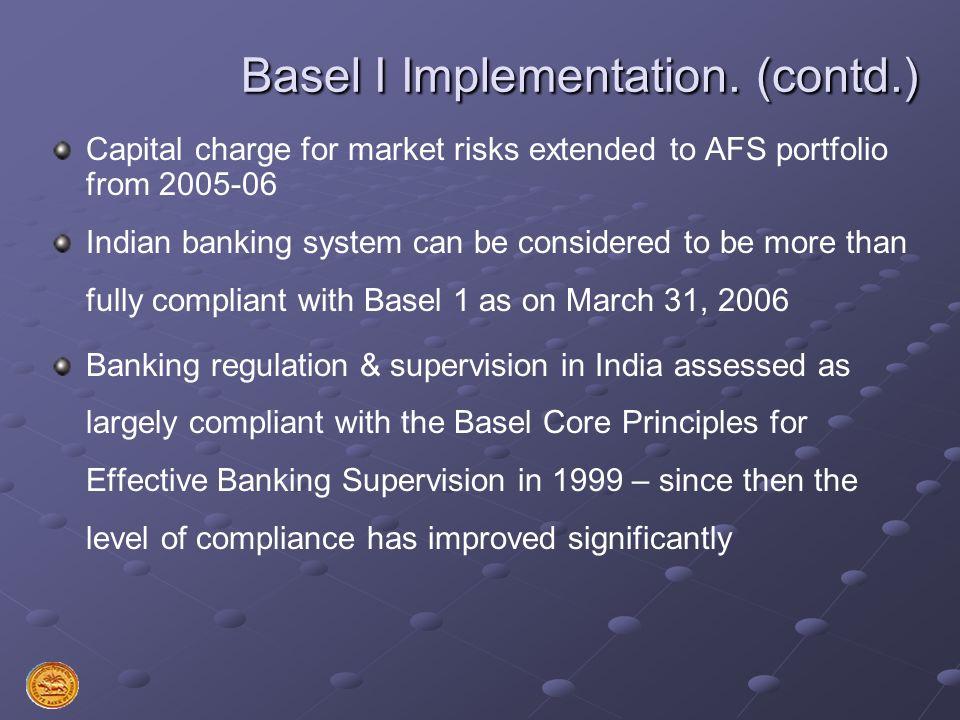 Basel I Implementation. (contd.)