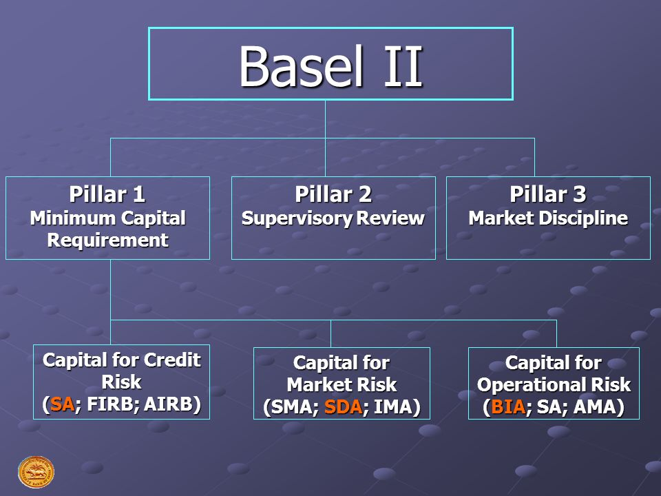 Xbrl Implementation At Reserve Bank Of India Ppt Download