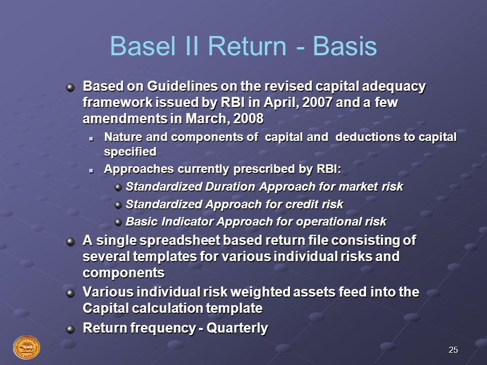 Basel II Return - Basis