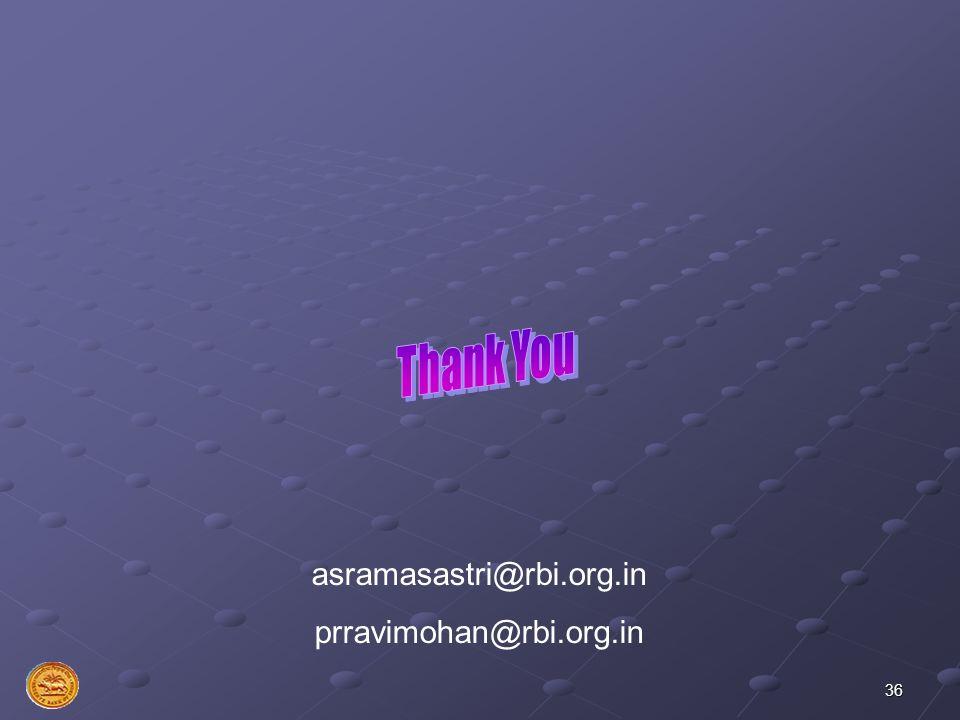 Thank You asramasastri@rbi.org.in prravimohan@rbi.org.in