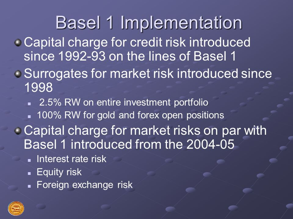 Basel 1 Implementation Capital charge for credit risk introduced since 1992-93 on the lines of Basel 1.