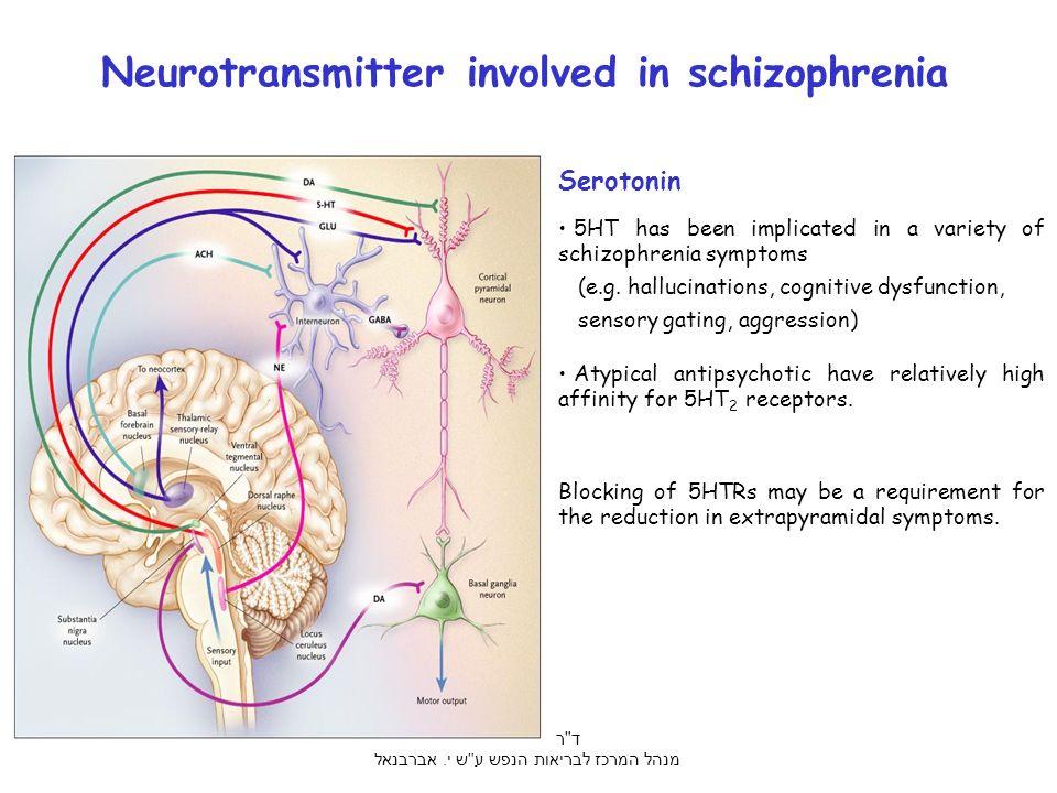 Neurotransmitter involved in schizophrenia