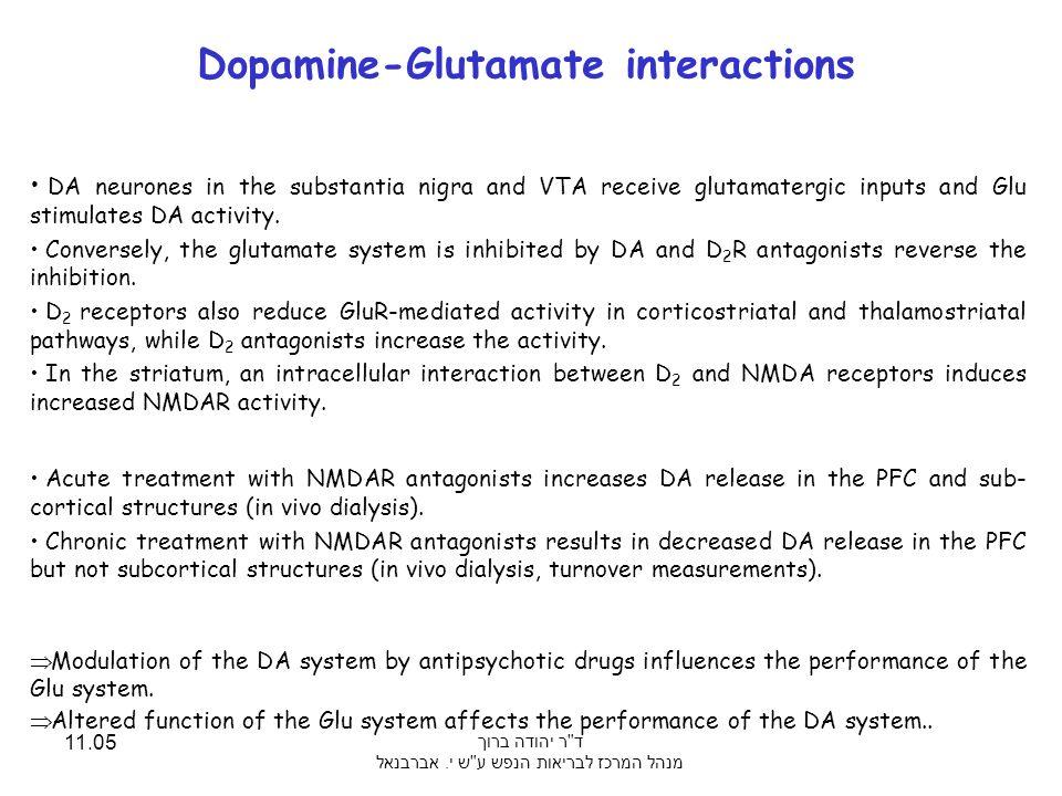 Dopamine-Glutamate interactions