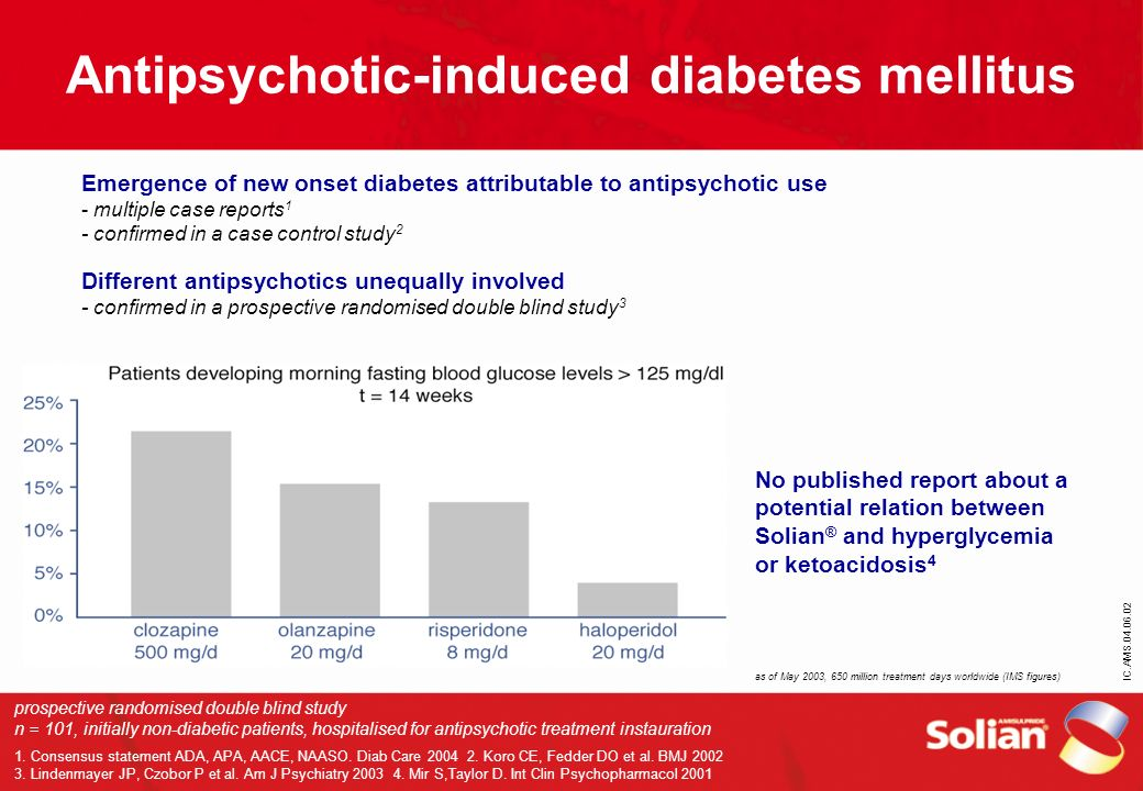 Antipsychotic-induced diabetes mellitus