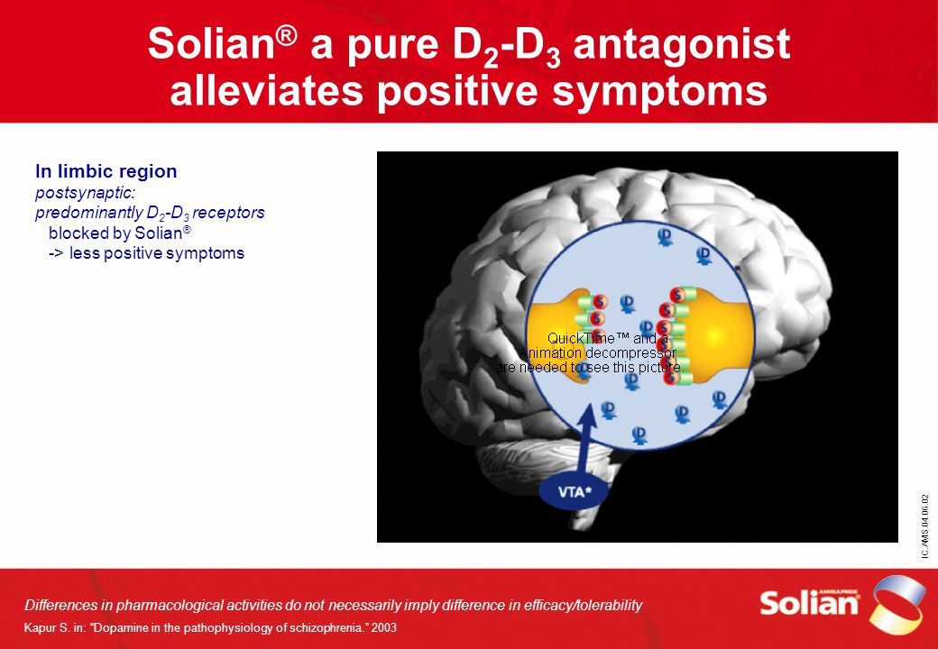 Solian® a pure D2-D3 antagonist alleviates positive symptoms