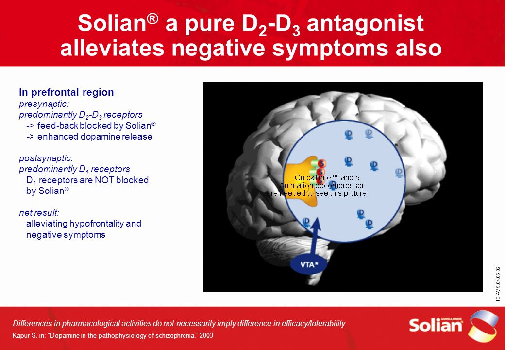 Solian® a pure D2-D3 antagonist alleviates negative symptoms also