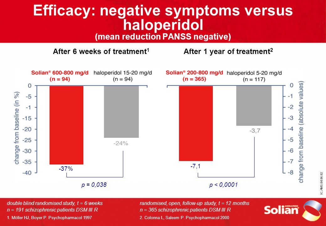 Efficacy: negative symptoms versus haloperidol (mean reduction PANSS negative) After 6 weeks of treatment1 After 1 year of treatment2