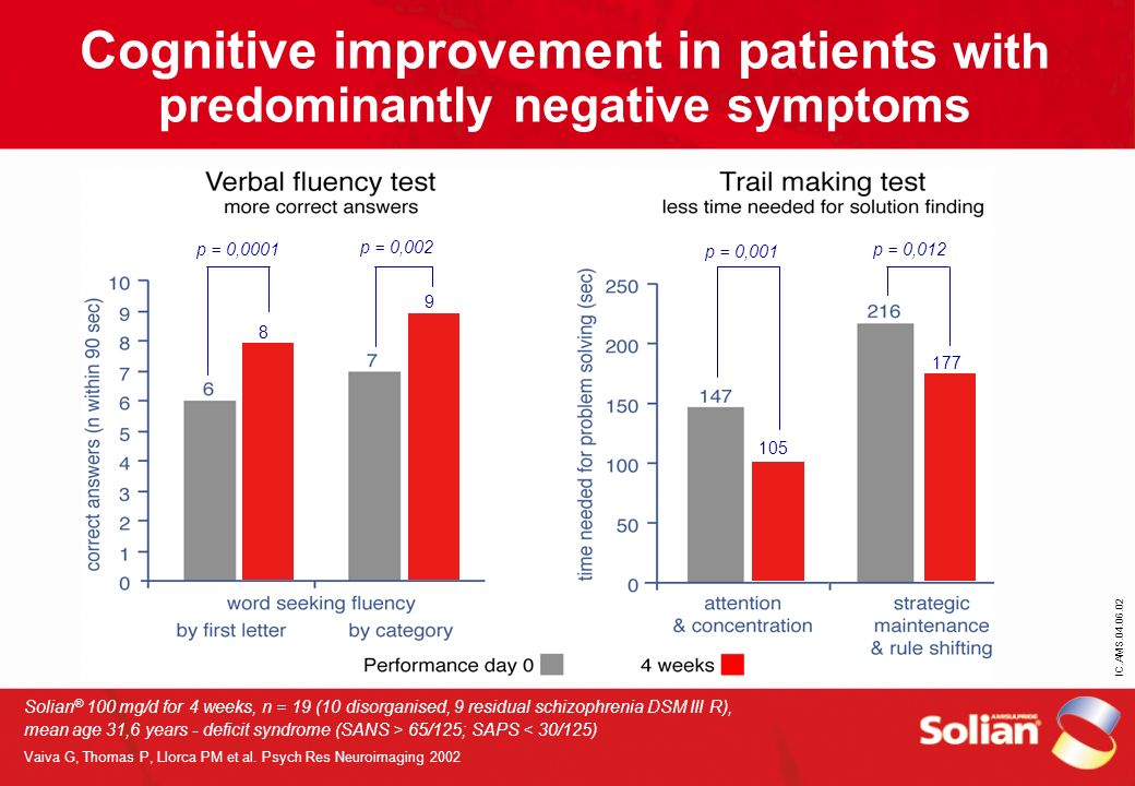 Cognitive improvement in patients with predominantly negative symptoms