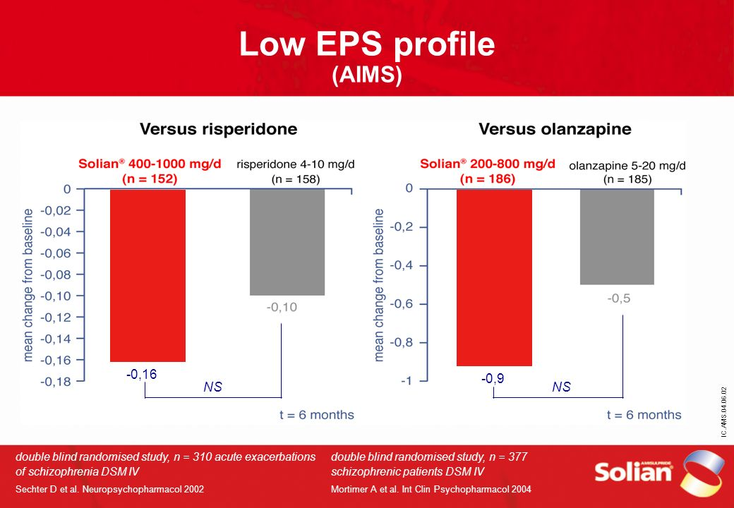 Low EPS profile (AIMS) -0,16 -0,9 NS