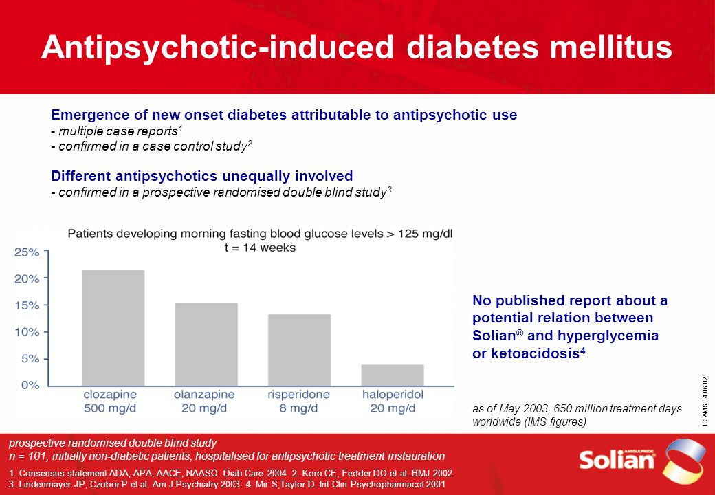 Antipsychotic-induced diabetes mellitus