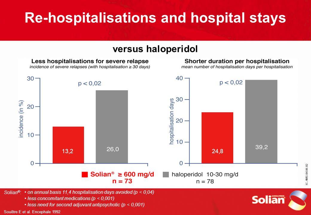 Re-hospitalisations and hospital stays versus haloperidol