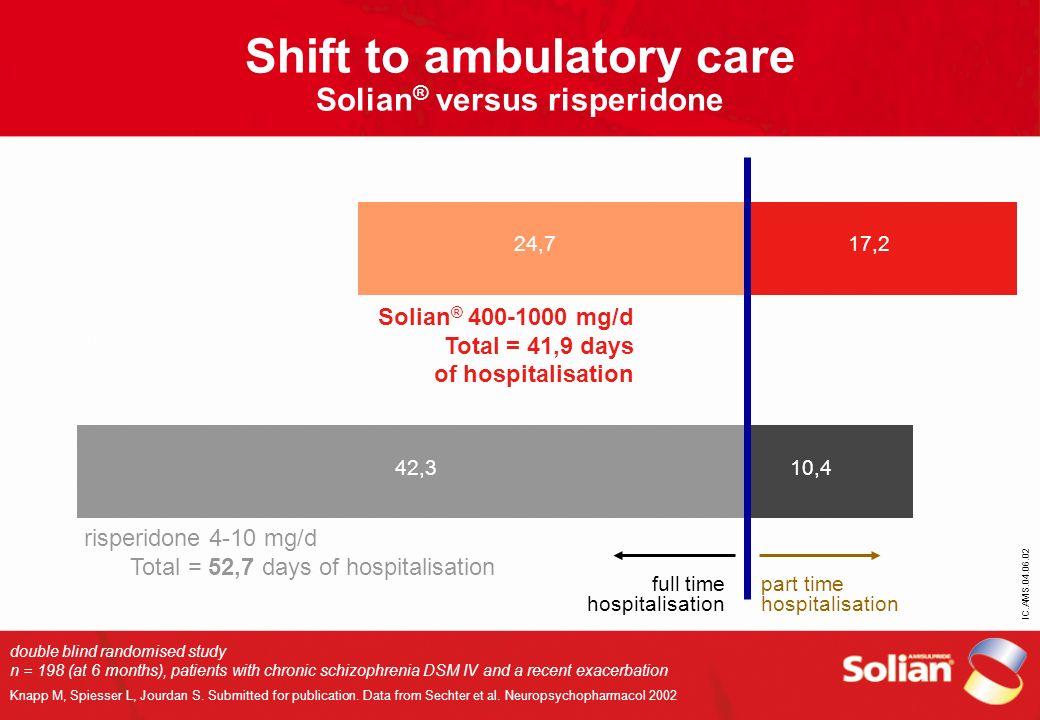 Shift to ambulatory care Solian® versus risperidone