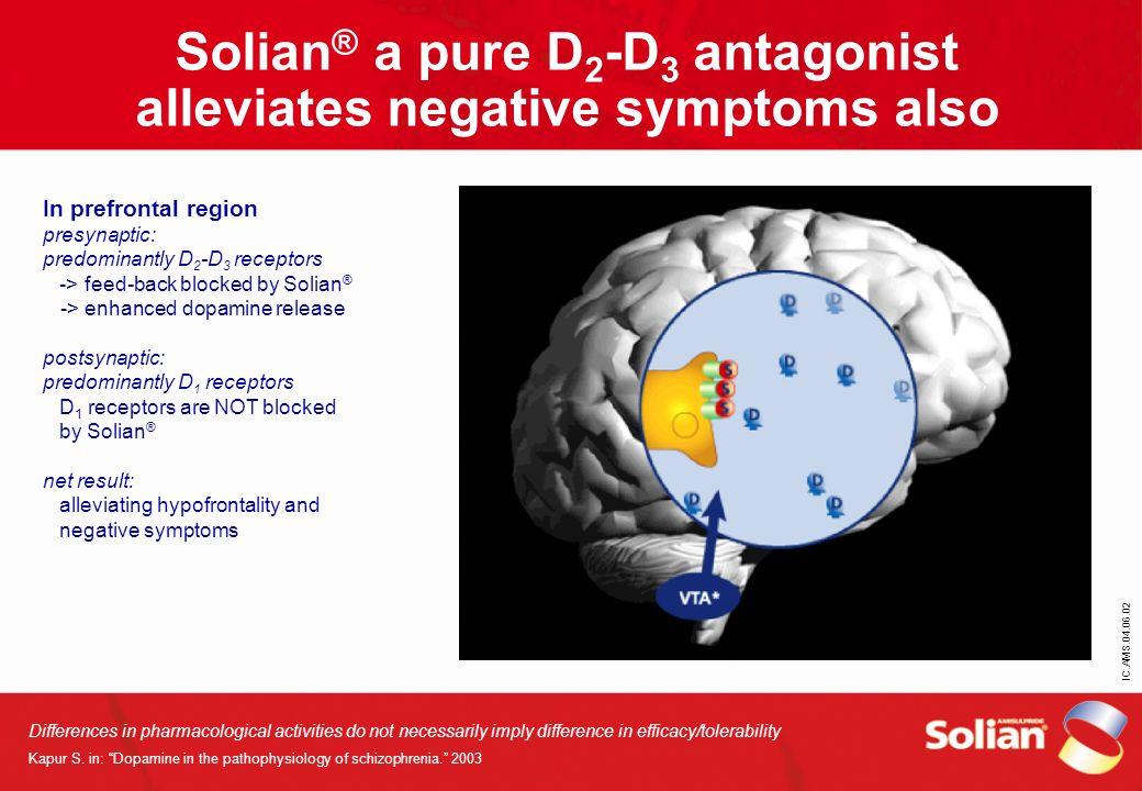 Solian® a pure D2-D3 antagonist alleviates negative symptoms also