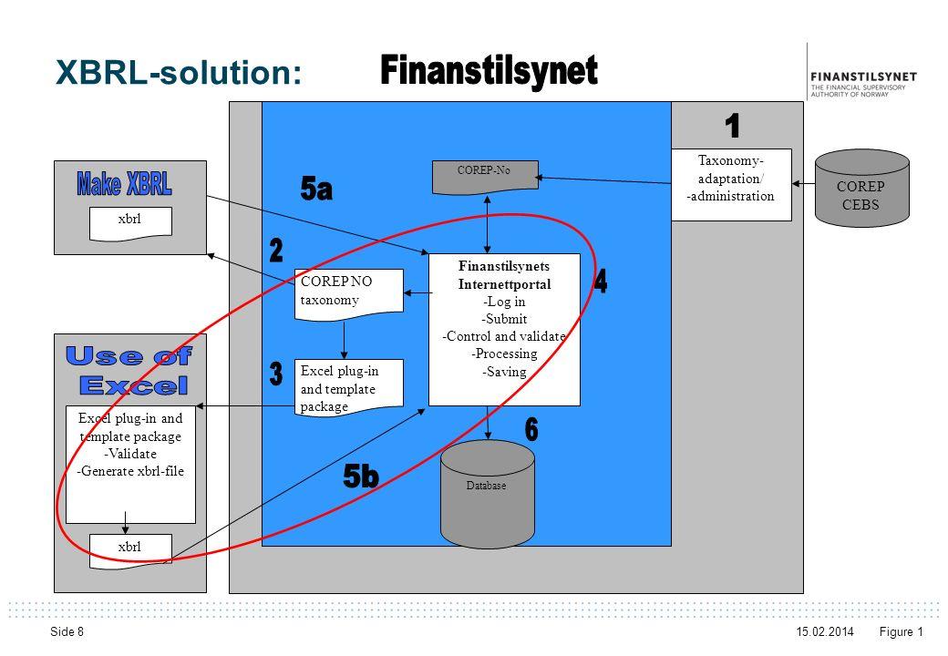 Finanstilsynets Internettportal