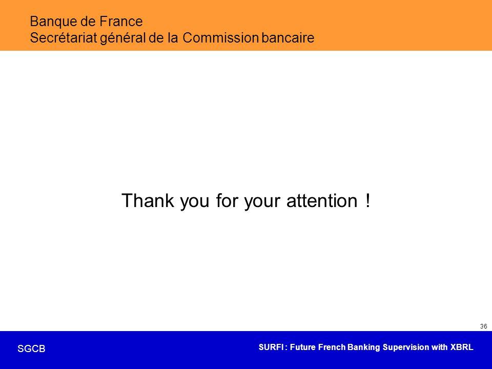 Banque de France Secrétariat général de la Commission bancaire