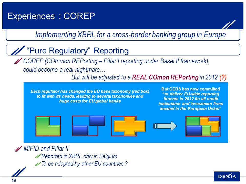 Experiences : COREP Implementing XBRL for a cross-border banking group in Europe. Pure Regulatory Reporting.