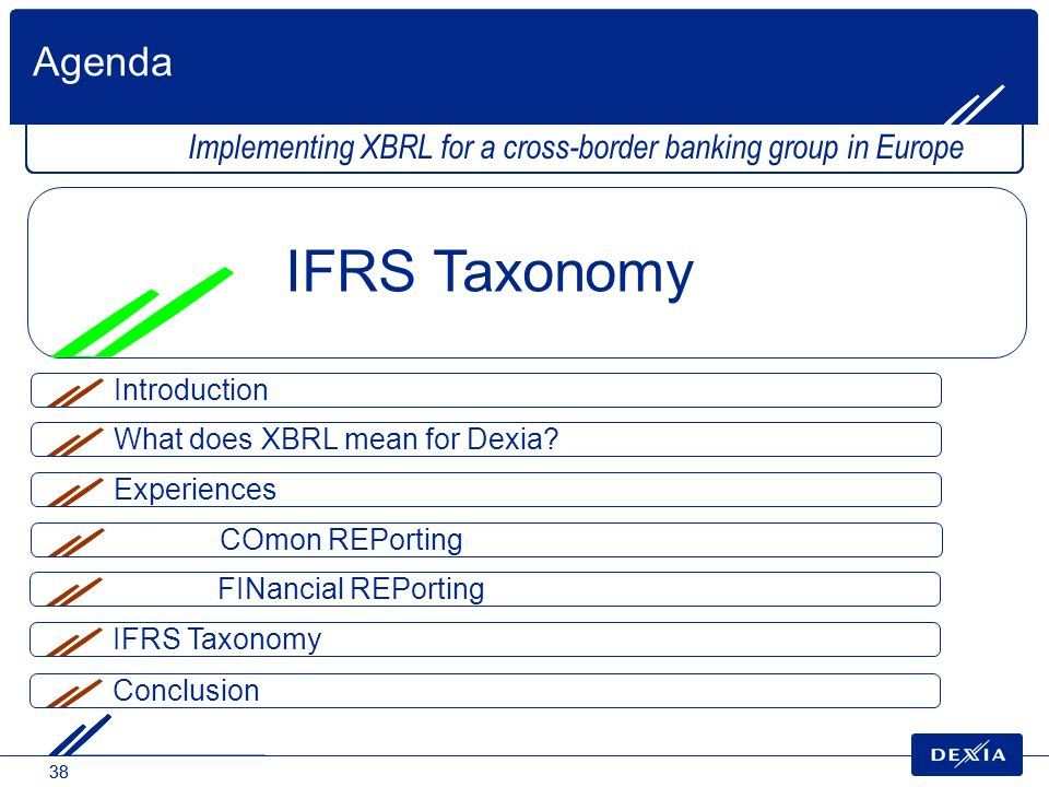 Agenda Implementing XBRL for a cross-border banking group in Europe. IFRS Taxonomy. Introduction.