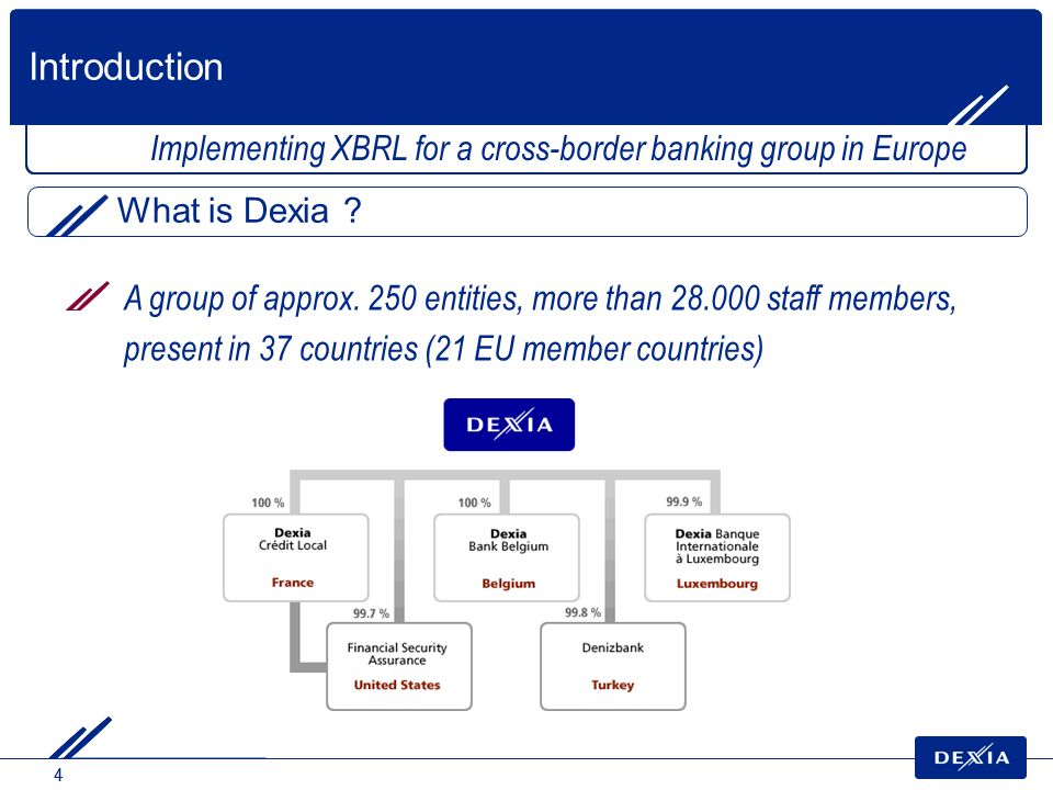 Introduction Implementing XBRL for a cross-border banking group in Europe. What is Dexia