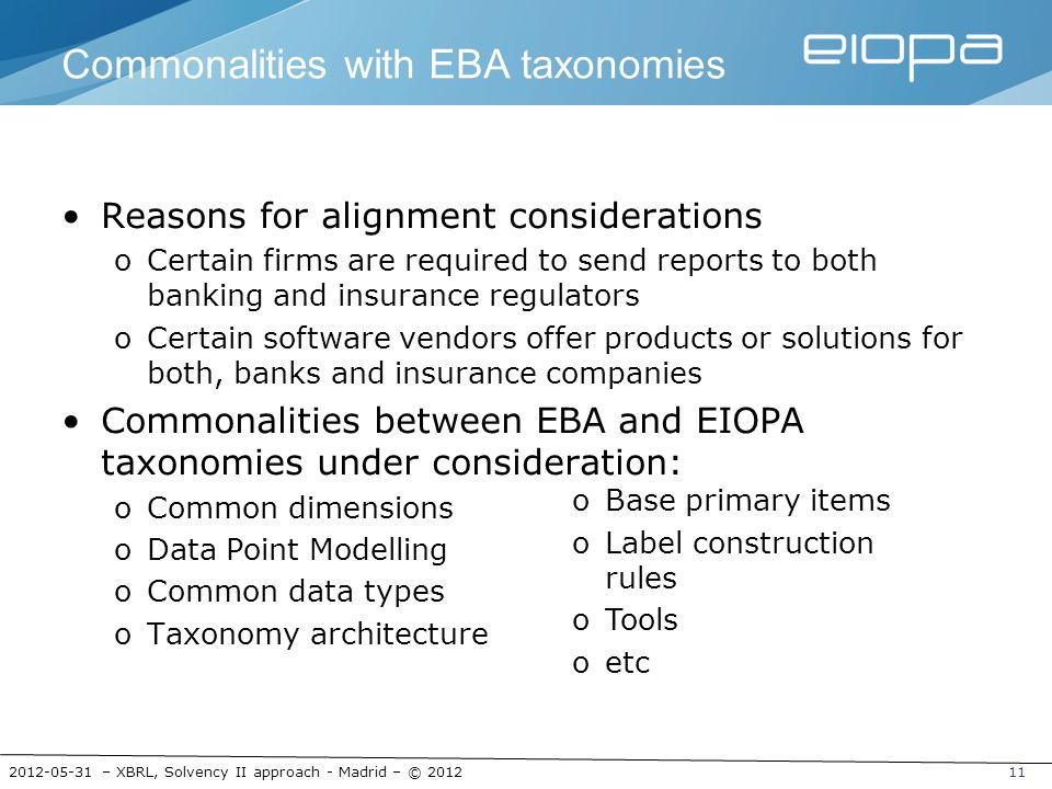 Commonalities with EBA taxonomies