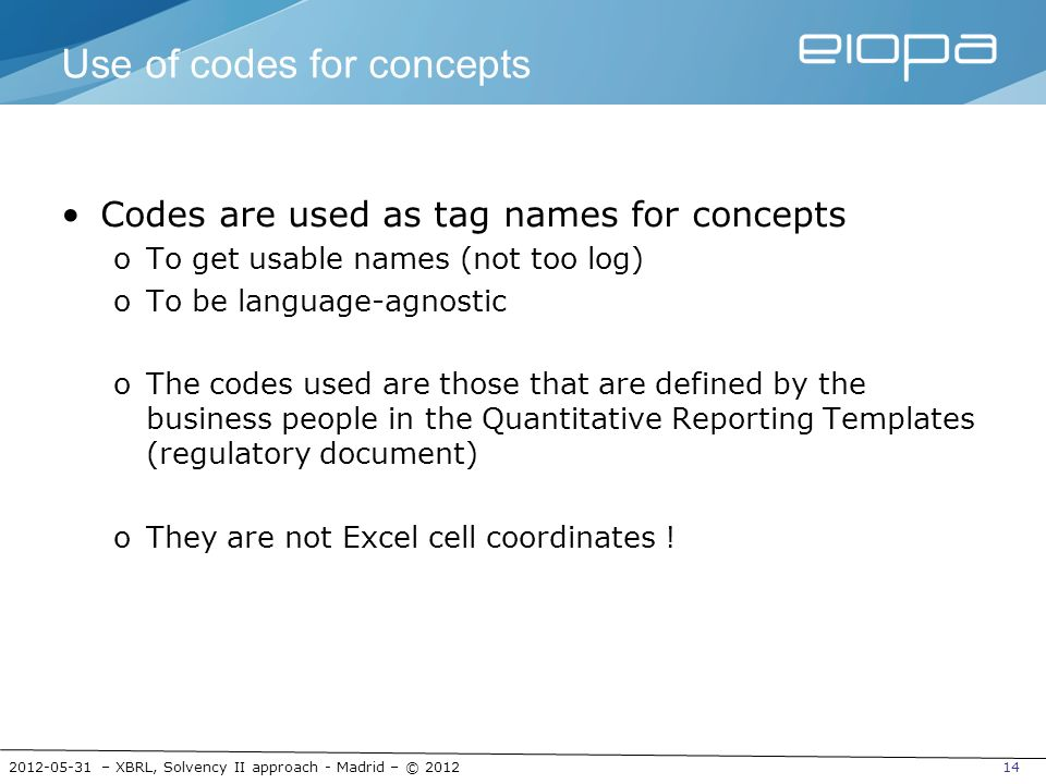 Use of codes for concepts