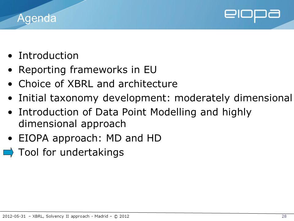Agenda Introduction Reporting frameworks in EU