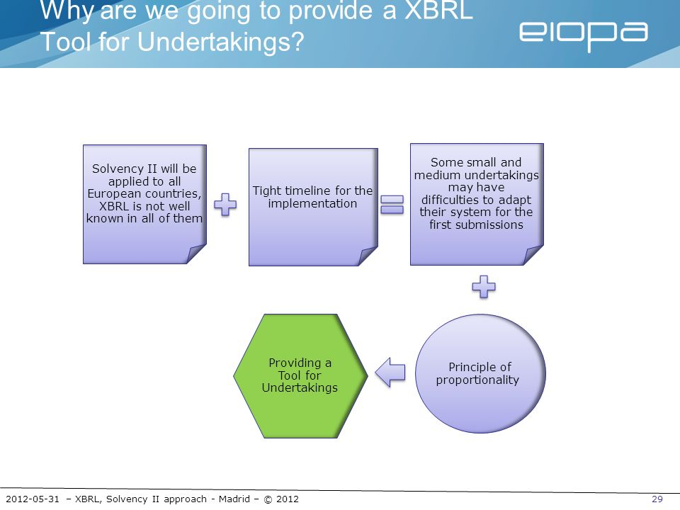 Why are we going to provide a XBRL Tool for Undertakings