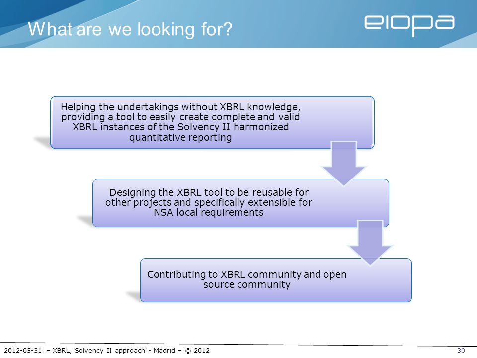 Contributing to XBRL community and open source community