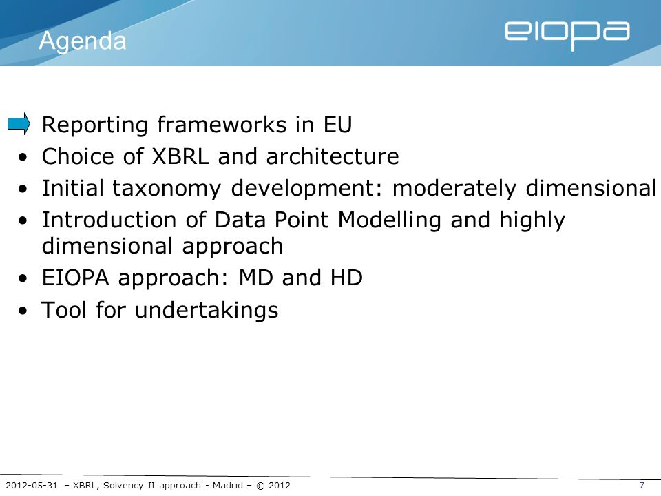 Agenda Reporting frameworks in EU Choice of XBRL and architecture