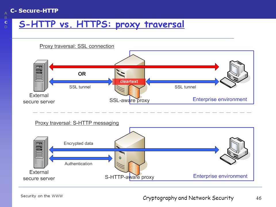 Http proxy vs https