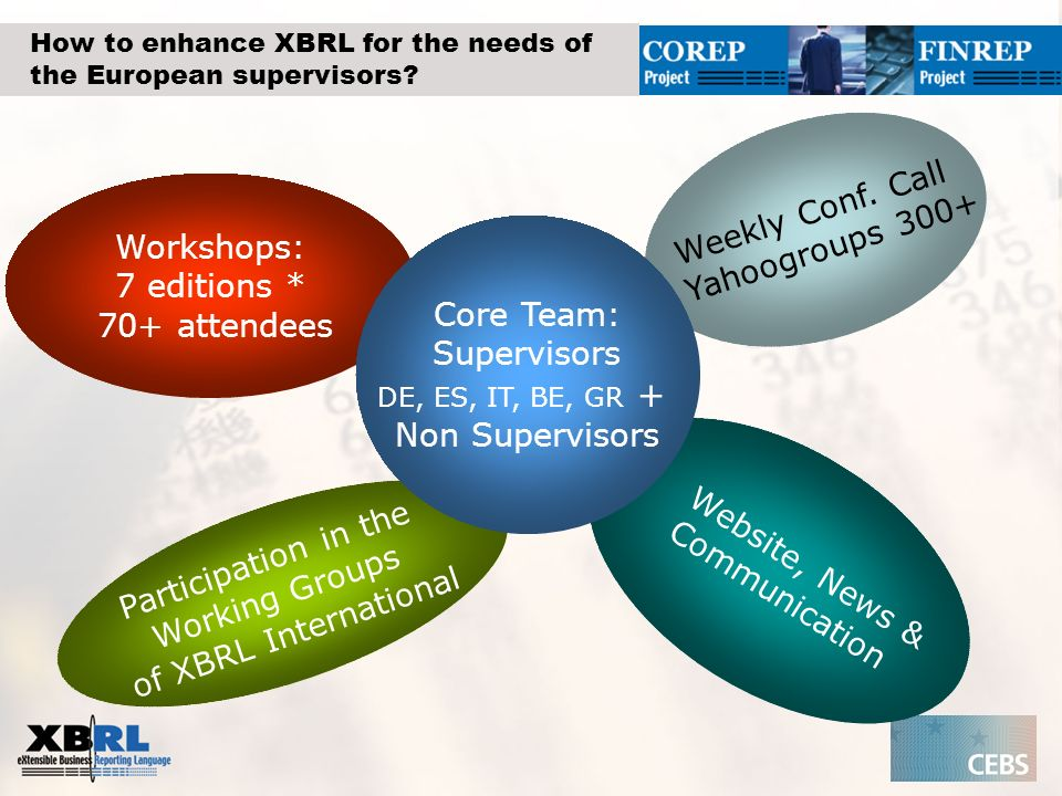 How to enhance XBRL for the needs of the European supervisors