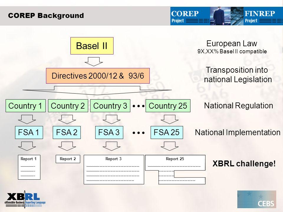 9X,XX% Basel II compatible
