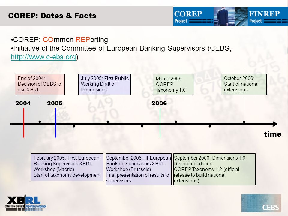 COREP: COmmon REPorting