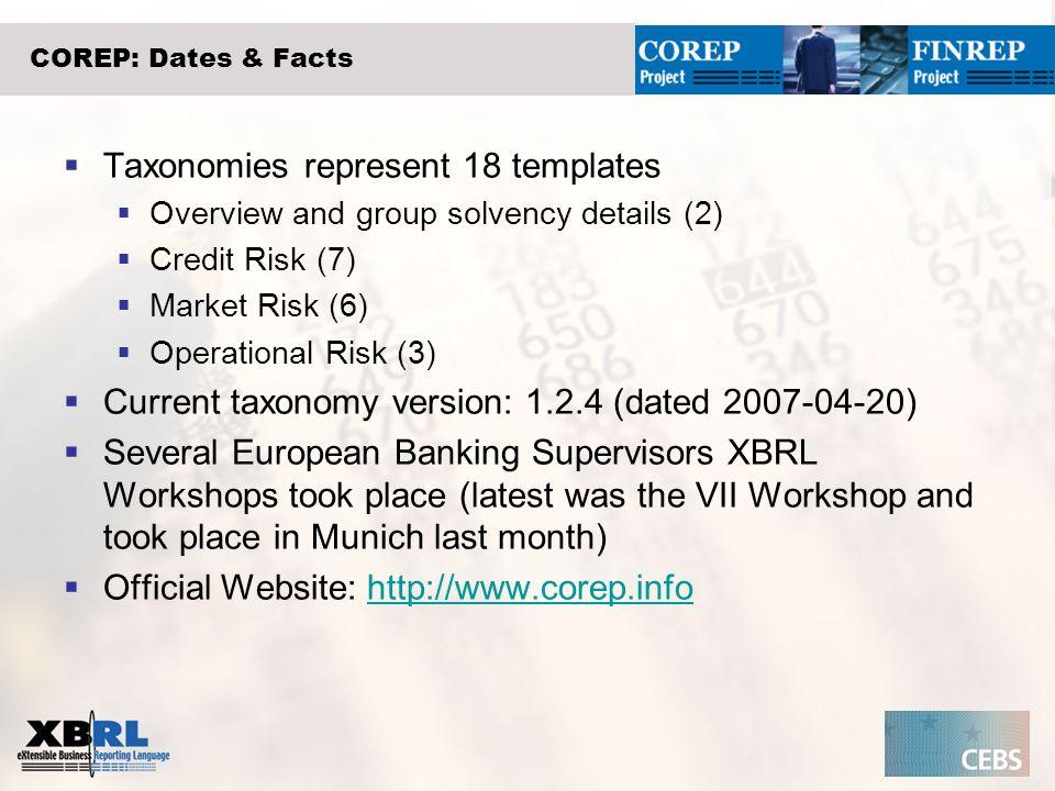 Taxonomies represent 18 templates