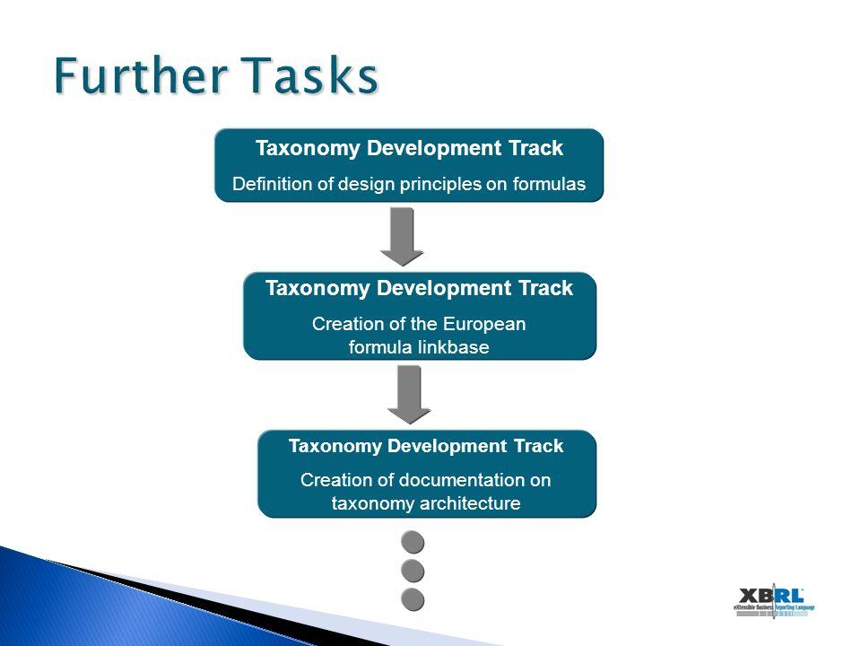 Further Tasks Taxonomy Development Track Taxonomy Development Track
